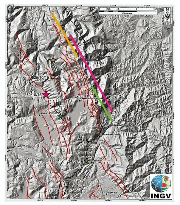 INGV MAPPA FAGLIE - 3 NOVEMBRE 2016 [Mappa delle faglie attive (in rosso) note nell'area della sequenza sismica iniziata il 24 agosto. Le stelle in diverso colore indicano la localizzazione dei tre eventi principali della sequenza (24 agosto M 6.0, 26 ottobre M 5.9, 30 ottobre M 6.5). Le fasce colorate indicano i settori del sistema di faglia lungo i quali sono state prodotte rotture cosismiche in occasione dell'evento indicato con lo stesso colore (24 agosto in verde, 26 ottobre in arancione, 30 ottobre in rosa)]